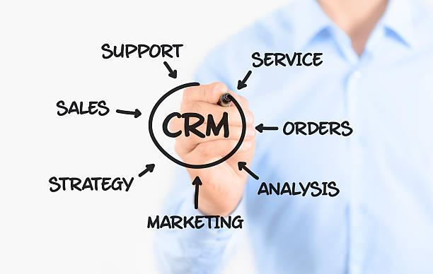 Processus de gestion de la relation client - Photo
