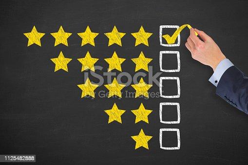 1043458924 istock photo Customer Satisfaction Concepts on Chalkboard Background 1125482888