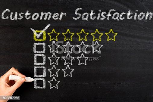 istock Customer Satisfaction 802252966