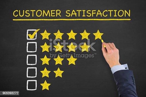 istock Customer Satisfaction 905393272