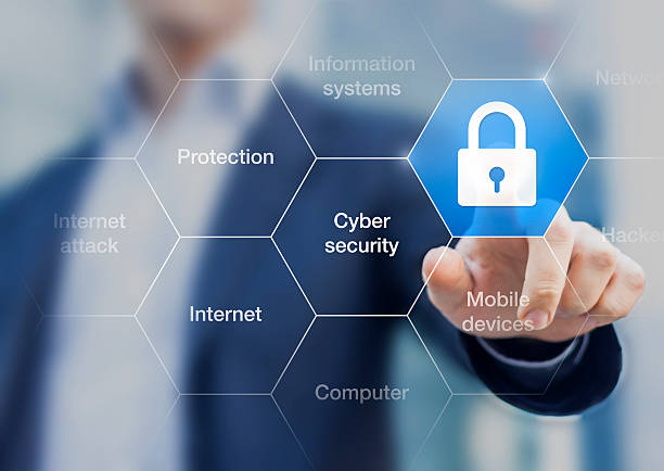 Cyber security concept on virtual screen,  consultant presentation stock photo
