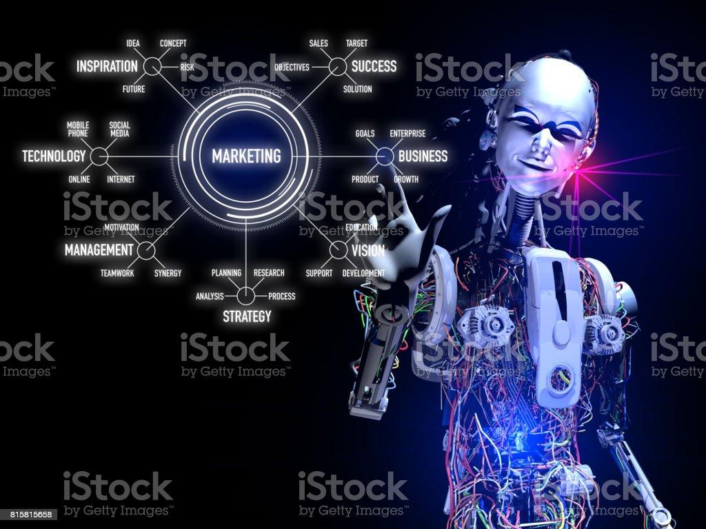 Cyborg und neue Manketing Strategie Formel – Foto