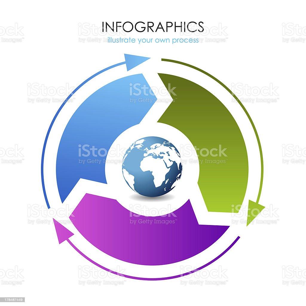 Cycle diagram stock photo