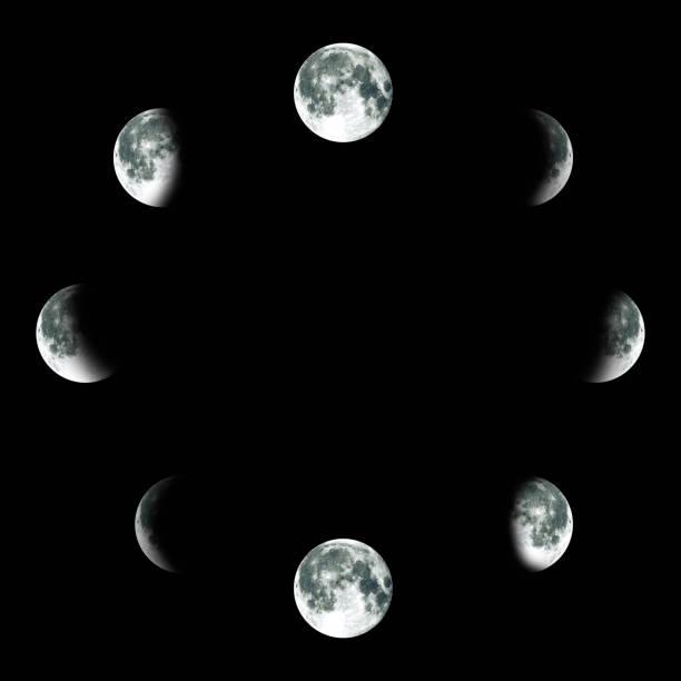 NASA. Ciclo de la luna. Un círculo de la luna creciente y el disco de horas. - foto de stock