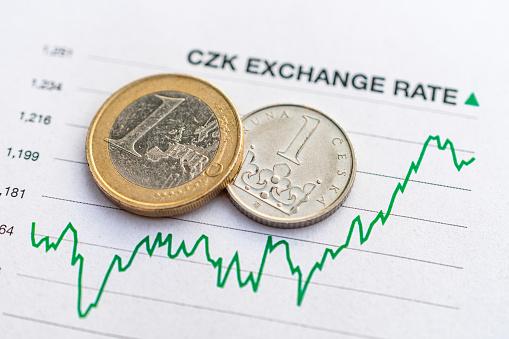 umtauschkurs euro kronen tschechien