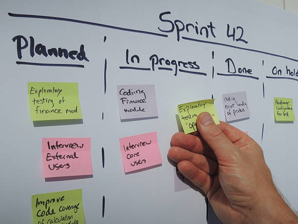 daily scrum updating the sprint plan - agile stockfoto's en -beelden