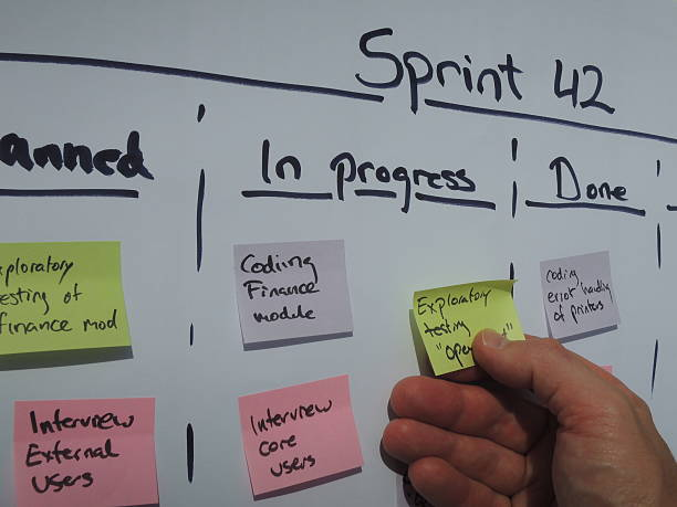 Daily scrum updating the sprint plan Moving a task on the sprint plan during daily scrum. Scrum is an agile project management method mostly applied to software development projects. sprint stock pictures, royalty-free photos & images
