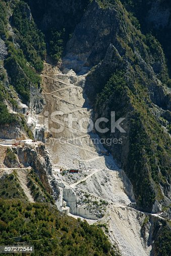 Dangerous Road Stock Photo & More Pictures of Curve