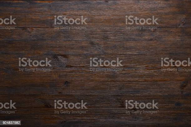 Dark old wooden planks table texture picture id924837582?b=1&k=6&m=924837582&s=612x612&h=c0yfqqnnpacdjsvt2duojqcvdxi3ix8fbxwx ss65m8=