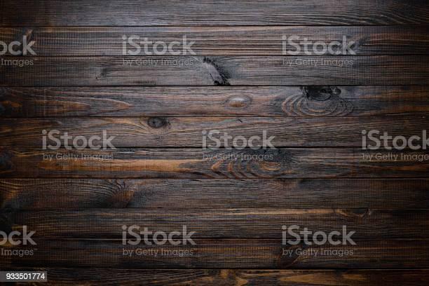 Dark wood background picture id933501774?b=1&k=6&m=933501774&s=612x612&h=ydutn9q l023xz sujavh pi knpjgjeb4a3yth1hly=