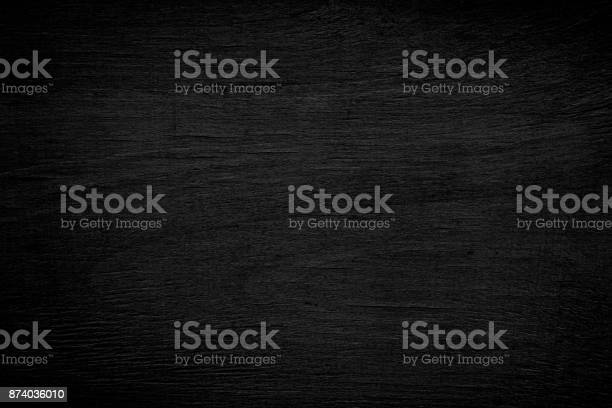 Dark wood texture background picture id874036010?b=1&k=6&m=874036010&s=612x612&h= 6eh4 c1pnbknjv3qdvogqnsbjpt1zlzxgxsdz7o t0=