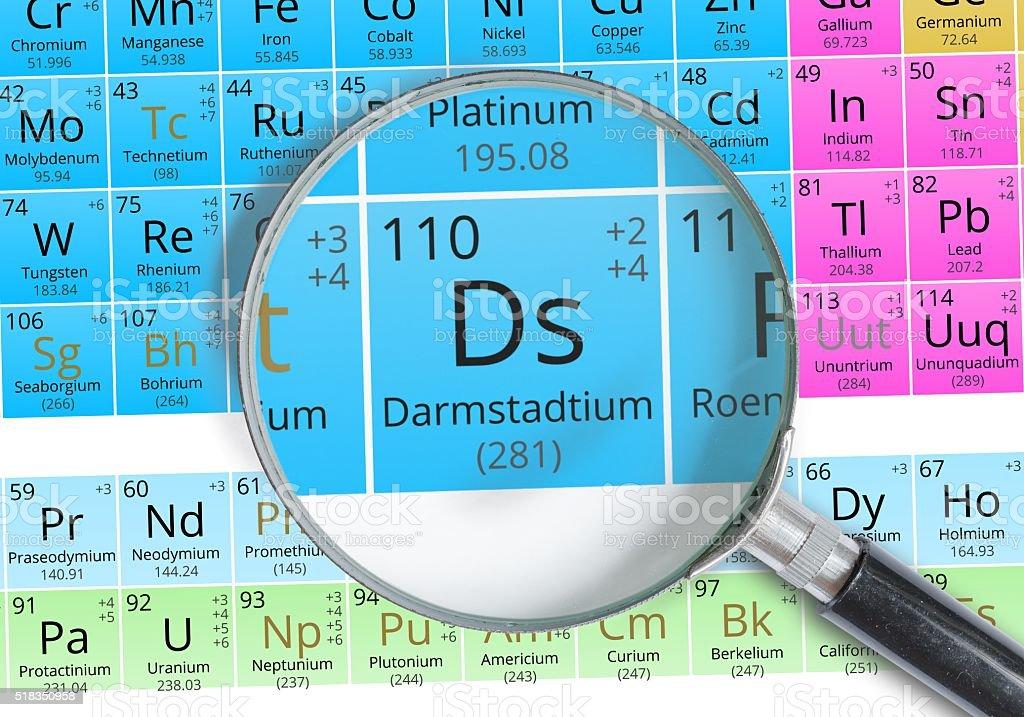 Fotografa de darmstadtium smbolo de ds elemento de la tabla elemento de la tabla peridica ampliado foto de stock libre de urtaz Choice Image