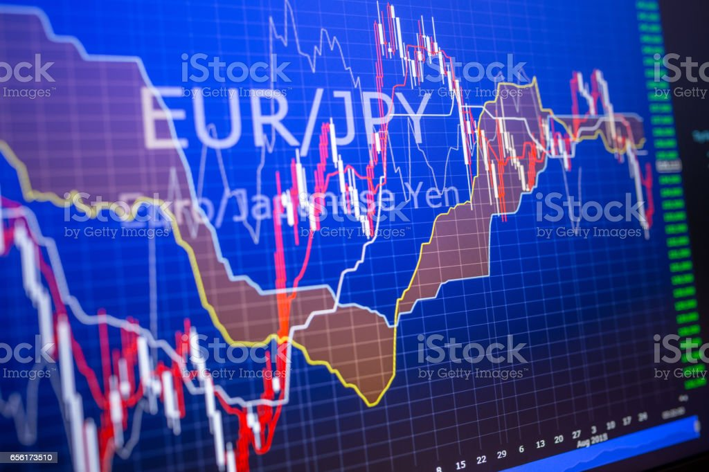 Data analyzing in forex market: the charts and quotes on display. Analytics in pairs EUR / JPY stock photo
