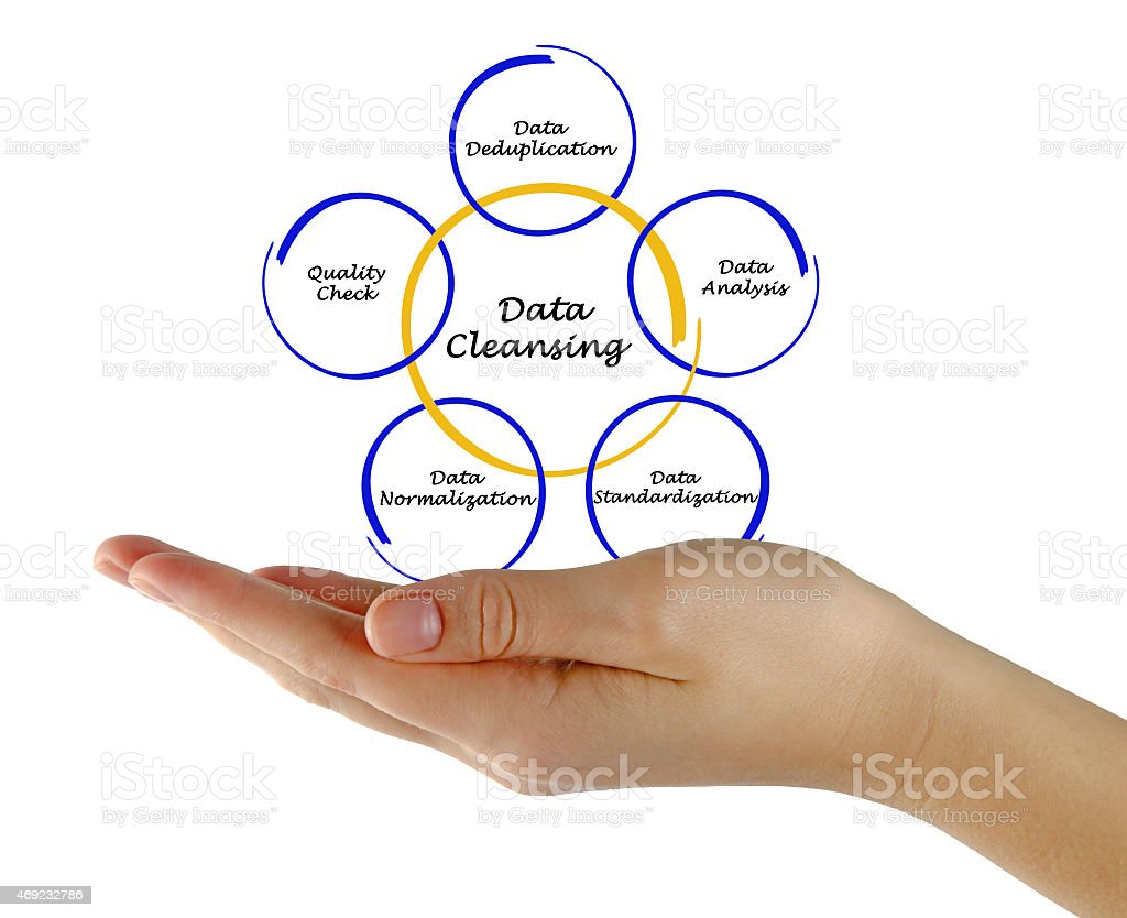 Data Cleansing stock photo