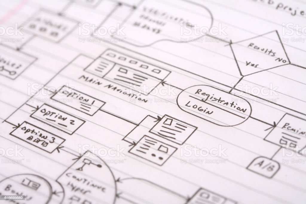Data Flow Chart on Notebook Paper – Foto