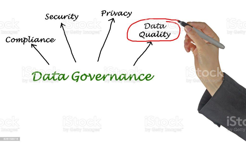 Data Governance stock photo