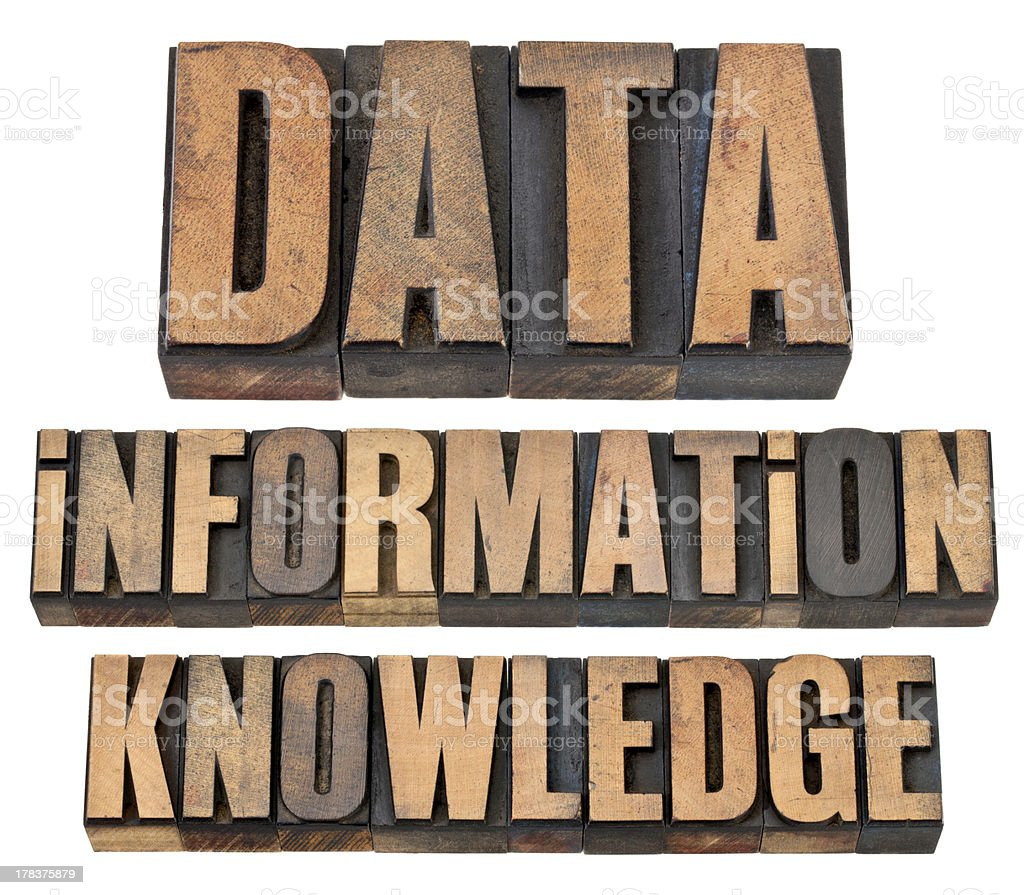data, information, knowledge in wood type royalty-free stock photo