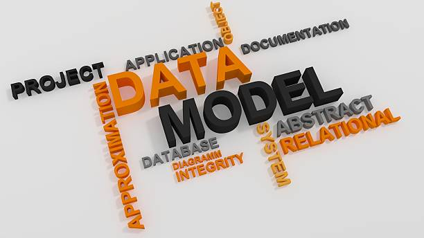Data Model – Foto