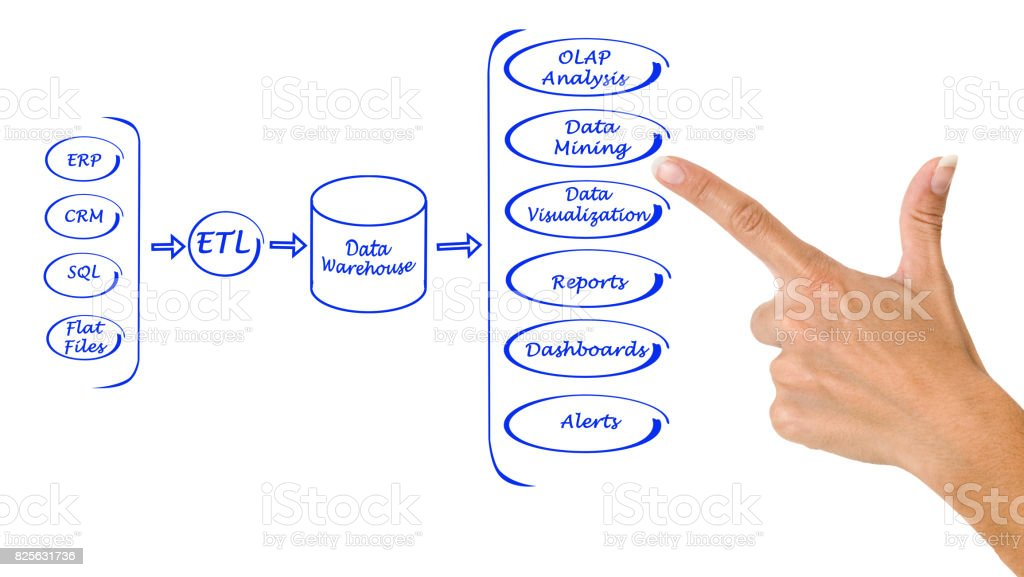 Data processing system stock photo