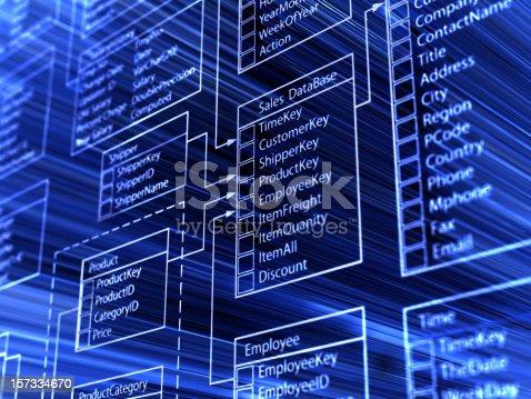 istock database 157334670