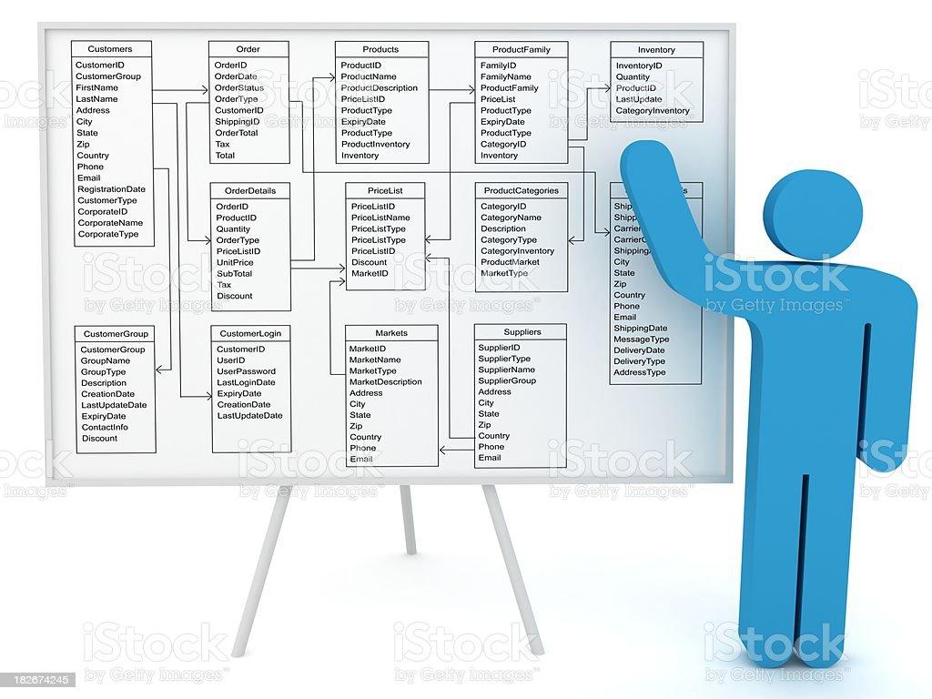Database Planning royalty-free stock photo
