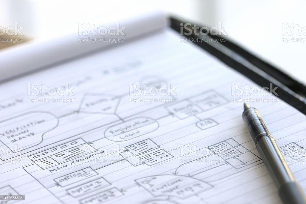 Dataflow Tabelle Diagramm Lizenzfreies stock-foto