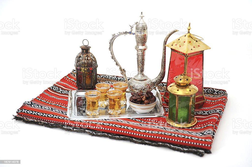 Ramadan Datum