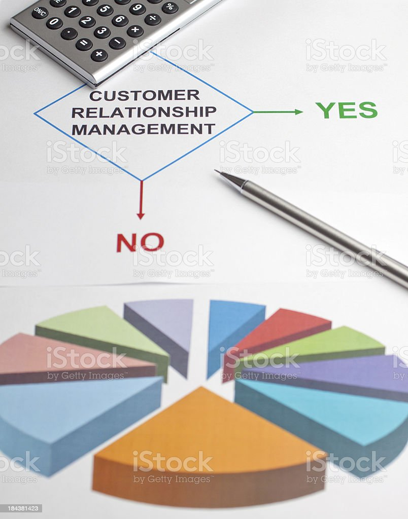 Decision chart Customer Relationship Management royalty-free stock photo