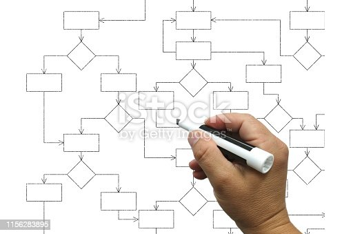 Decision flow chart solution process diagram