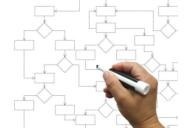 決策流程圖解決方案流程圖 - 流程圖 個照片及圖片檔