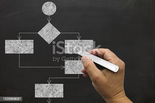 157192883 istock photo Decision flow chart strategy diagram computer software 1203958051