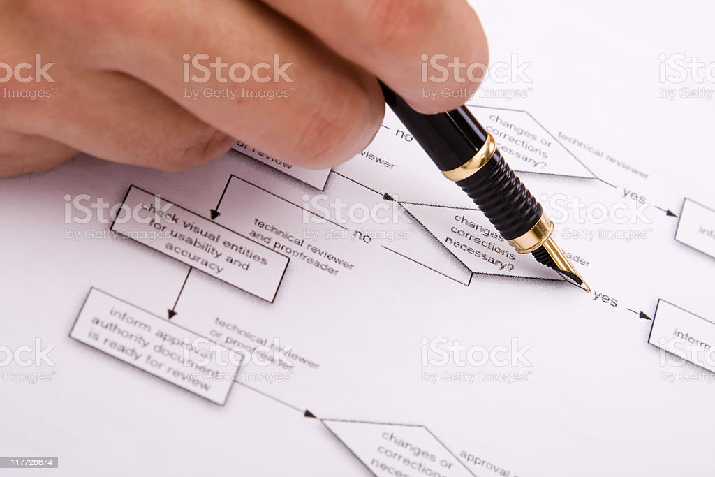 decision flowchart royalty-free stock photo