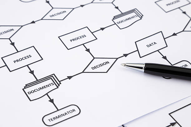 decision making process concept and method - flow chart stock photos and pictures