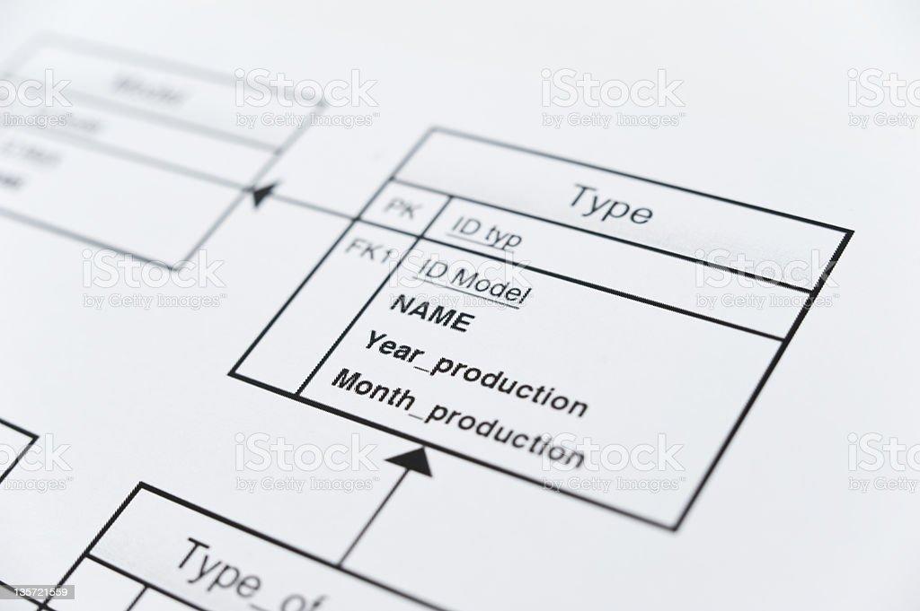Decision Tree Database Development Planning stock photo