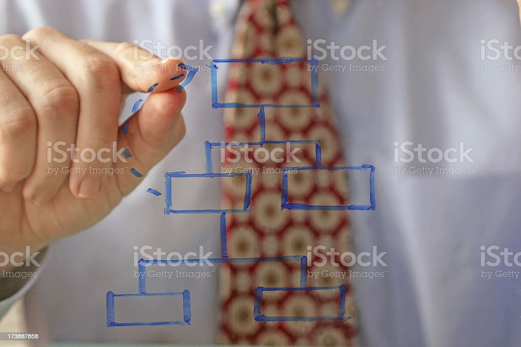 Decisions royalty-free stock photo