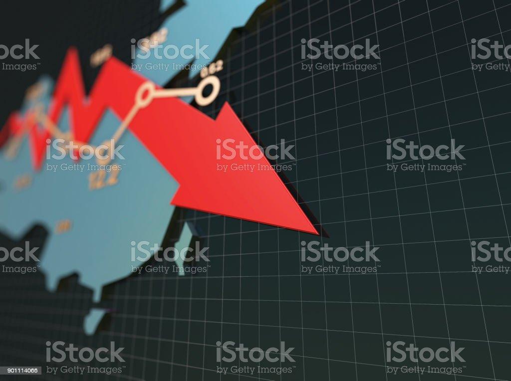 Declining Economy Financial Bankruptcy Sluggish Stock Market With