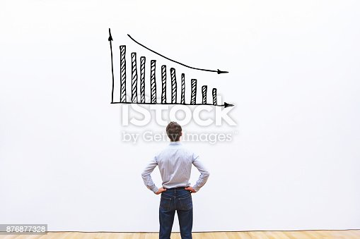 istock decrease of sales and profit, bankruptcy business concept 876877328