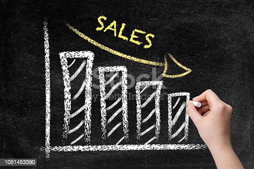 istock Decreasing sales graph on blackboard with woman hand 1051453390