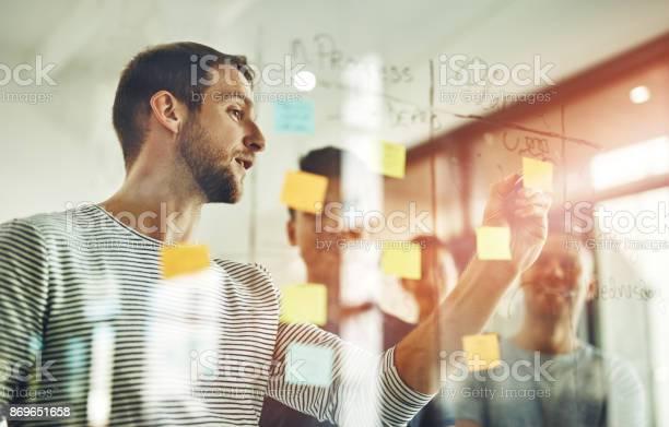 Definiëren Van De Dichtbije Kwestie Stockfoto en meer beelden van Aspiraties