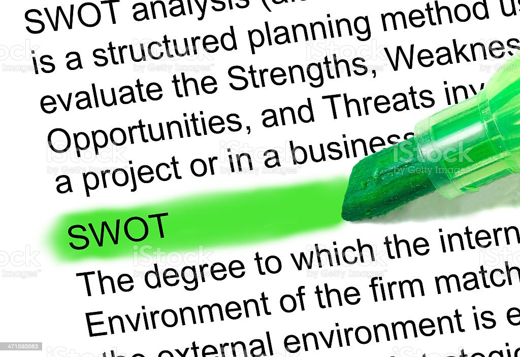 SWOT definition highlighted in dictionary stock photo