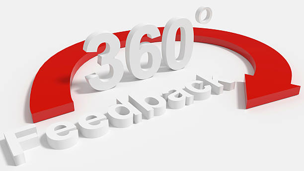 360 degree Feedback – Foto