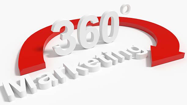 360 degree marketing – Foto