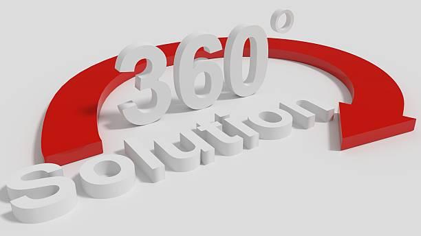 360 degree Solution – Foto