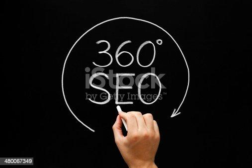 istock SEO 360 Degrees Concept 480067349