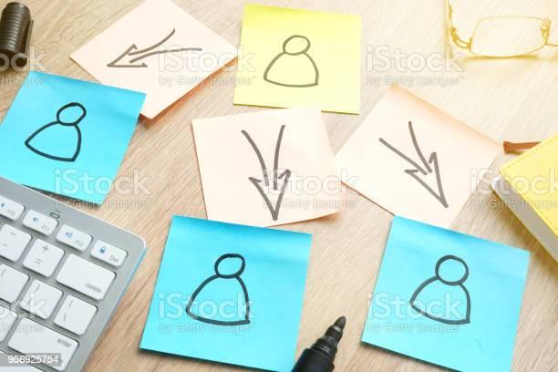 Delegating concept structure of management organization on sticks picture id956925754?b=1&k=6&m=956925754&s=612x612&h=fm e ni9lnut7yqq73yo1zw dutx vmnrhrcqfiu 3g=