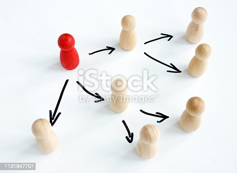 Delegating concept. Wooden figurines and arrows as symbol of delegation.