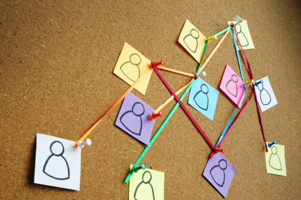 Delegation in Gesellschaft. Organisationsstruktur aus Stiften und Saiten auf dem Brett. – Foto