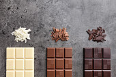 Delicious variety of chocolate on rustic background