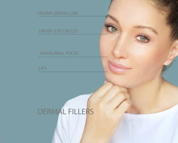 dermal filler treatments.Hyaluronic acid injections for specific areas.Correct wrinkles dermal filler treatments.Hyaluronic acid injections for specific areas.Correct wrinkles dark spots face stock pictures, royalty-free photos & images