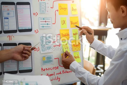 istock UX designer creative group working about planing mobile application project with sticky notes. User experience concept. 1140366720